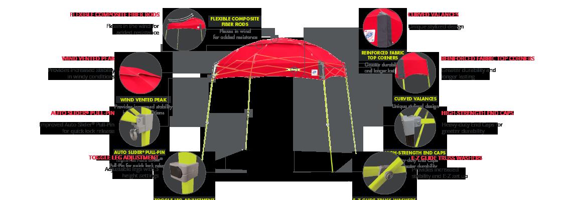 Dome® Technologie